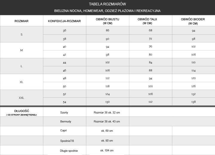Rösch tabela rozmiarów